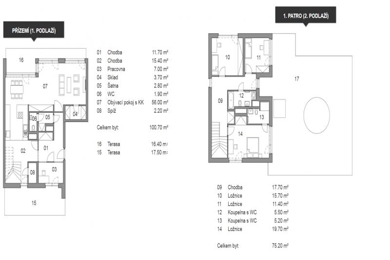 Квартира 5+кк,175 м2, Podbaba